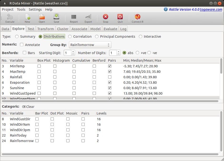 Screenshot-R Data Miner - [Rattle (weather.csv)]-1